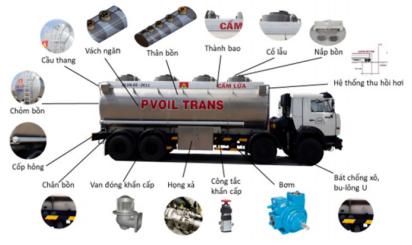 Bồn vận chuyển xăng dầu hợp kim nhôm