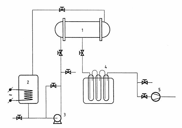 Hệ thống khử nước dung dịch cồn cao độ