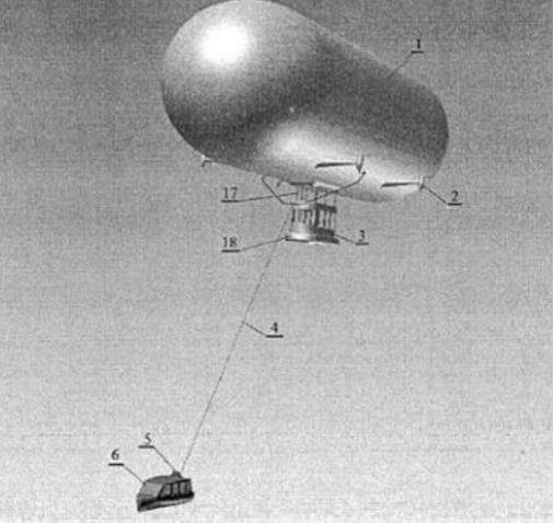 Hệ thống vận chuyển trên không